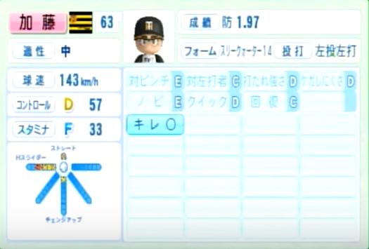 加藤_阪神タイガース_パワプロ能力データ_2014年シーズン終了時