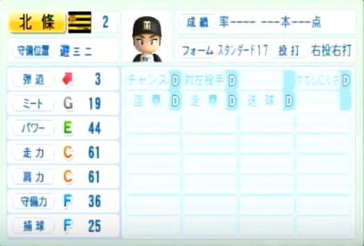 北條史也_阪神タイガース_パワプロ能力データ_2014年シーズン終了時