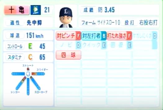 十亀剣_西武ライオンズ_パワプロ能力データ_2014年シーズン終了時