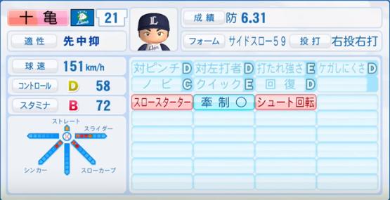 十亀剣_西武ライオンズ_パワプロ能力データ_2017年シーズン終了時