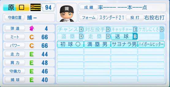 原口文仁_阪神タイガース_パワプロ能力データ_2016年シーズン終了時