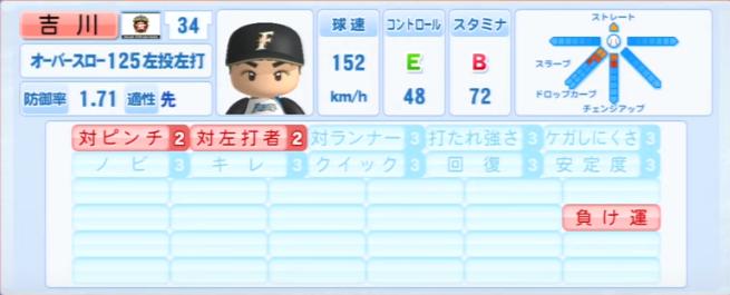 吉川光夫_日本ハムファイターズ_パワプロ能力データ_2013年シーズン終了時
