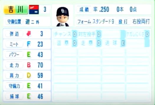 吉川_中日ドラゴンズ_パワプロ能力データ_2014年シーズン終了時