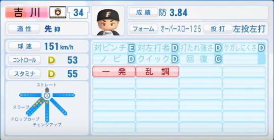 吉川_日本ハムファイターズ_パワプロ能力データ_2016年シーズン終了時