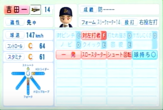 吉田一将_オリックスバファローズ_パワプロ能力データ_2014年シーズン終了時