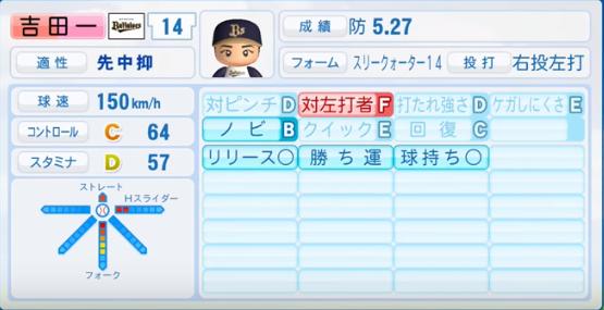 吉田一将_オリックスバファローズ_パワプロ能力データ_2016年シーズン終了時