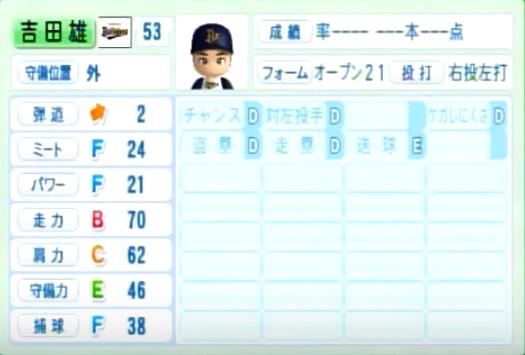 吉田雄_オリックスバファローズ_パワプロ能力データ_2014年シーズン終了時