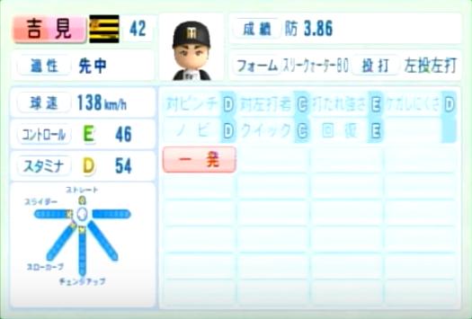 吉見_阪神タイガース_パワプロ能力データ_2014年シーズン終了時
