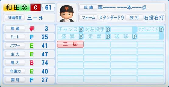 和田恋_巨人_パワプロ能力データ_2016年シーズン終了時