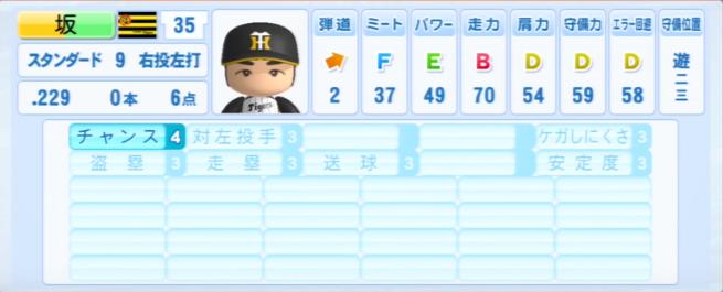 坂克彦_阪神タイガース_パワプロ能力データ_2013年シーズン終了時