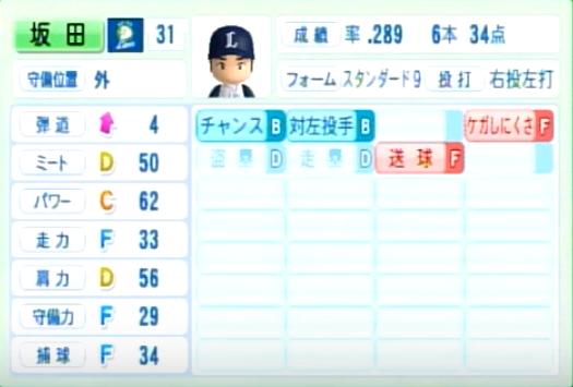 坂田_西武ライオンズ_パワプロ能力データ_2014年シーズン終了時