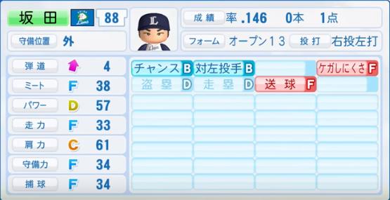 坂田_西武ライオンズ_パワプロ能力データ_2016年シーズン終了時