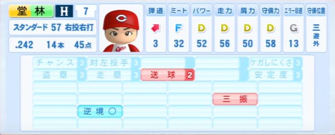 堂林翔太_広島カープ_パワプロ能力データ_2013年シーズン終了時