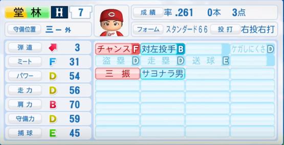 堂林翔太_広島カープ_パワプロ能力データ_2016年シーズン終了時