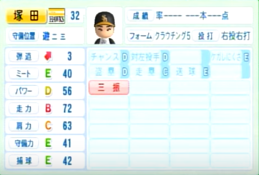 塚田_ソフトバンクホークス_パワプロ能力データ_2014年シーズン終了時