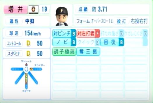 増井_日本ハムファイターズ_パワプロ能力データ_2014年シーズン終了時