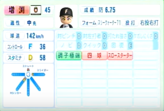 増渕_日本ハムファイターズ_パワプロ能力データ_2014年シーズン終了時