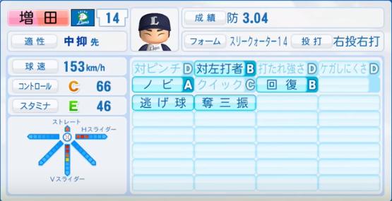 増田_西武ライオンズ_パワプロ能力データ_2016年シーズン終了時
