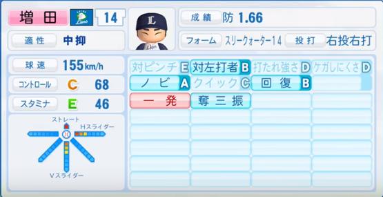 増田_西武ライオンズ_パワプロ能力データ_2017年シーズン終了時