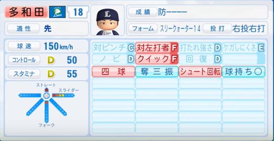 多和田真三郎_西武ライオンズ_パワプロ能力データ_2016年シーズン終了時