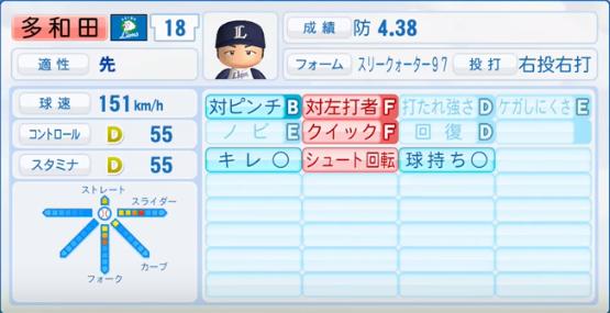 多和田真三郎_西武ライオンズ_パワプロ能力データ_2017年シーズン終了時