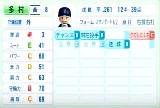多村仁志_横浜DeNAベイスターズ_パワプロ能力データ_2014年シーズン終了時