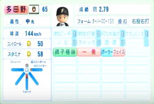 多田野_日本ハムファイターズ_パワプロ能力データ_2014年シーズン終了時