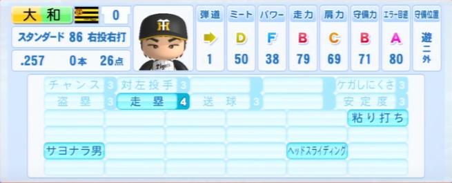 大和_阪神タイガース_パワプロ能力データ_2013年シーズン終了時