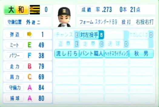 大和_阪神タイガース_パワプロ能力データ_2014年シーズン終了時