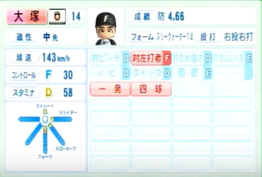 大塚_日本ハムファイターズ_パワプロ能力データ_2014年シーズン終了時