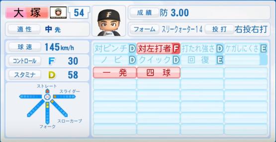 大塚_日本ハムファイターズ_パワプロ能力データ_2016年シーズン終了時