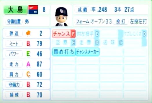 大島洋平_中日ドラゴンズ_パワプロ能力データ_2014年シーズン終了時