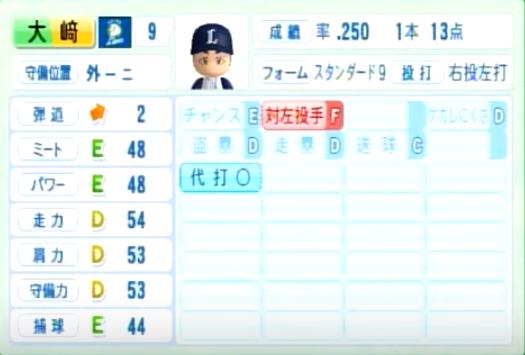 大崎_西武ライオンズ_パワプロ能力データ_2014年シーズン終了時