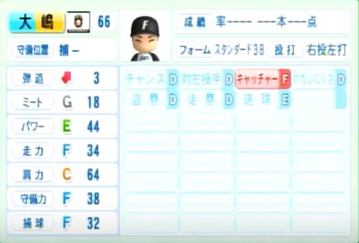 大嶋_日本ハムファイターズ_パワプロ能力データ_2014年シーズン終了時