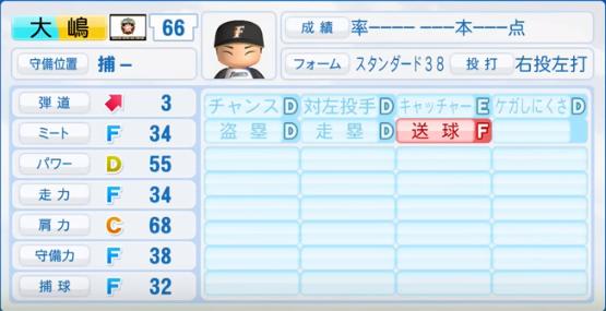 大嶋_日本ハムファイターズ_パワプロ能力データ_2016年シーズン終了時