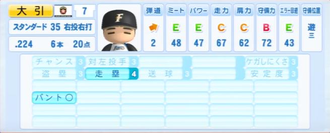 大引啓次_日本ハムファイターズ_パワプロ能力データ_2013年シーズン終了時