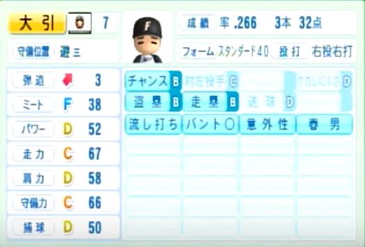 大引啓次_日本ハムファイターズ_パワプロ能力データ_2014年シーズン終了時