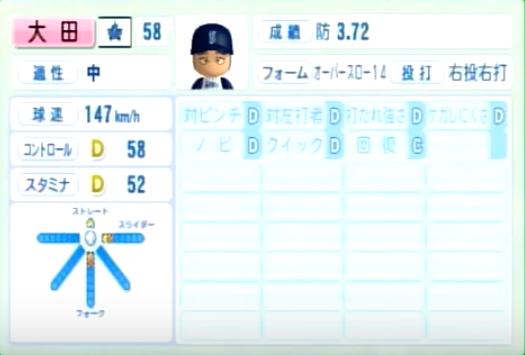 大田_横浜DeNAベイスターズ_パワプロ能力データ_2014年シーズン終了時
