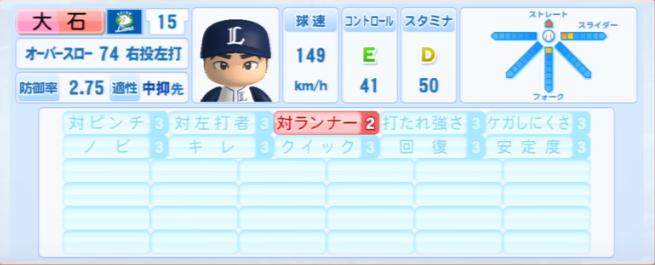 大石_西武ライオンズ_パワプロ能力データ_2013年シーズン終了時