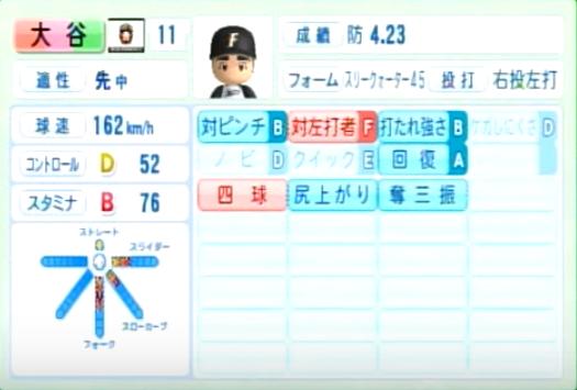 大谷翔平(投手能力)_日本ハムファイターズ_パワプロ能力データ_2014年シーズン終了時