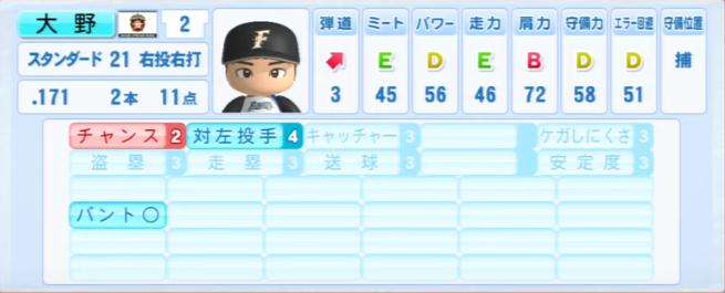 大野奨太_日本ハムファイターズ_パワプロ能力データ_2013年シーズン終了時