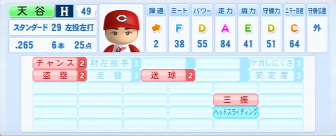 天谷宗一郎_広島カープ_パワプロ能力データ_2013年シーズン終了時