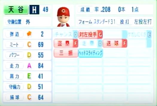 天谷_広島カープ_パワプロ能力データ_2014年シーズン終了時