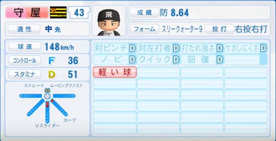 守屋功輝_阪神タイガース_パワプロ能力データ_2017年シーズン終了時