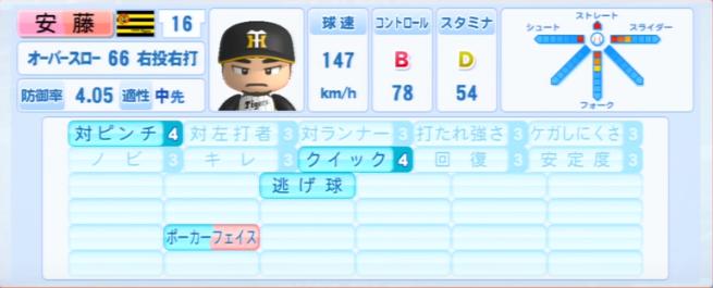 安藤優也_阪神タイガース_パワプロ能力データ_2013年シーズン終了時