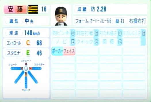 安藤優也_阪神タイガース_パワプロ能力データ_2014年シーズン終了時