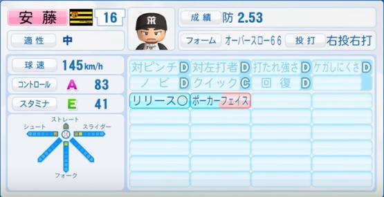 安藤優也_阪神タイガース_パワプロ能力データ_2017年シーズン終了時