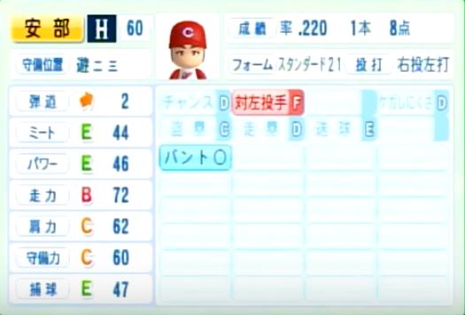 安部_広島カープ_パワプロ能力データ_2014年シーズン終了時