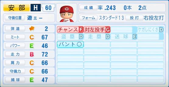 安部_広島カープ_パワプロ能力データ_2016年シーズン終了時