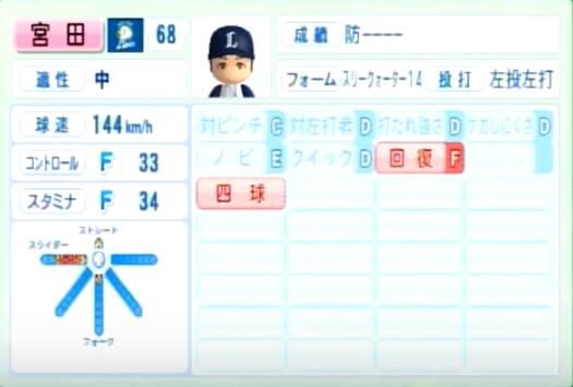 宮田_西武ライオンズ_パワプロ能力データ_2014年シーズン終了時